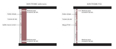 Uso de PCM en arquitectura