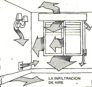 Infiltraciones de aire