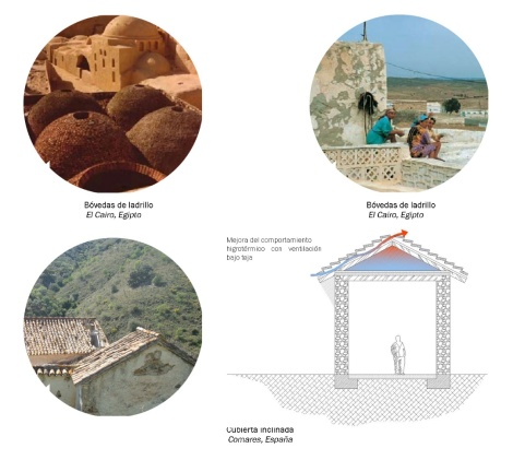 Revestimiento interior y exterior. Arquitectura tradicional mediterránea / https://lagaresycortijos.wordpress.com