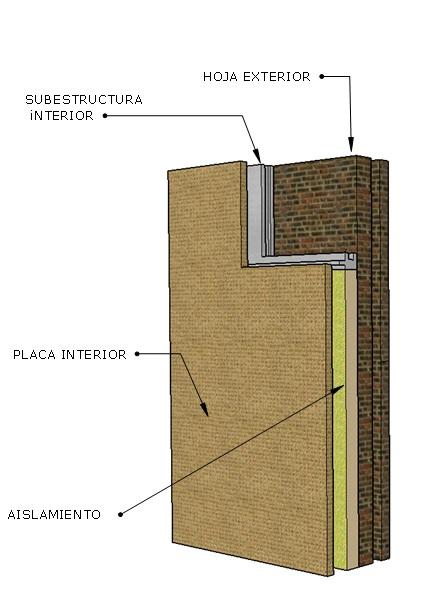 Rehabilitación de fachadas por el interior