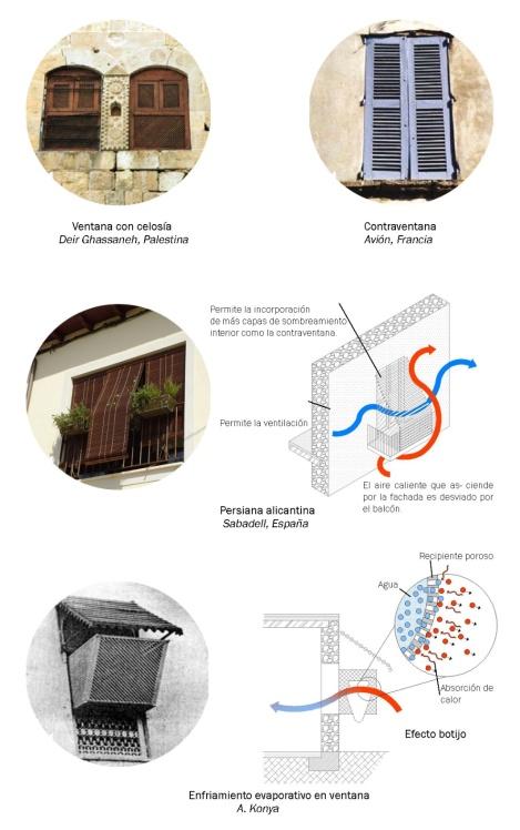 Sombreamiento de ventanas. Arquitectura tradicional mediterránea